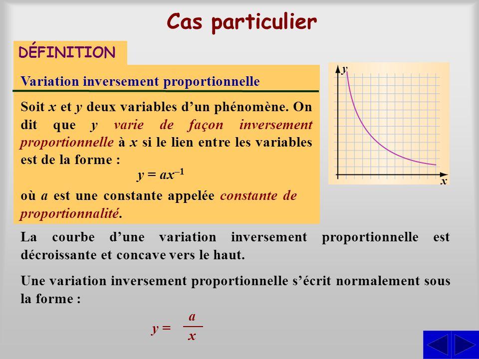 Cas particulier DÉFINITION Variation inversement proportionnelle Soit x et y deux variables dun phénomène. On dit que y varie de façon inversement pro