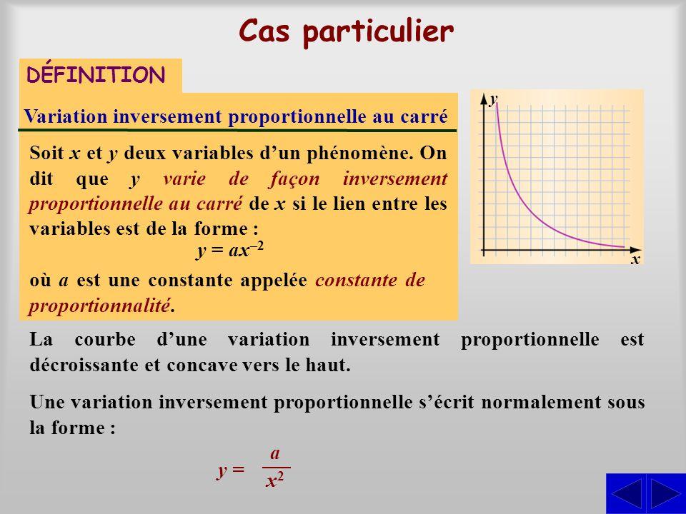 Cas particulier DÉFINITION Variation inversement proportionnelle au carré Soit x et y deux variables dun phénomène. On dit que y varie de façon invers