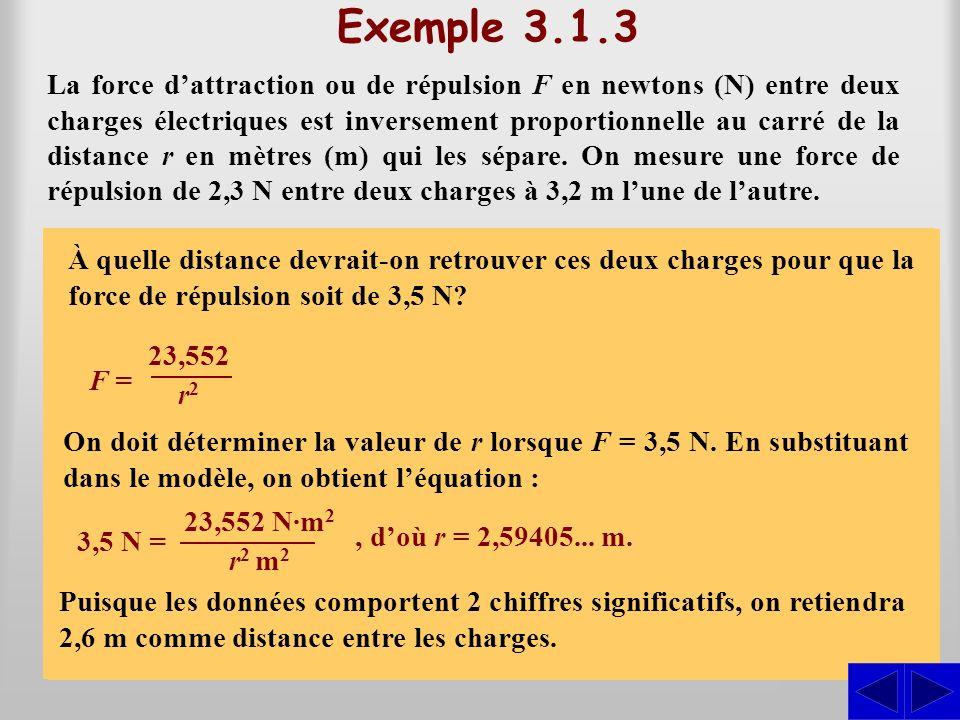 F = 23,552 r 2 Exemple 3.1.3 La force dattraction ou de répulsion F en newtons (N) entre deux charges électriques est inversement proportionnelle au c