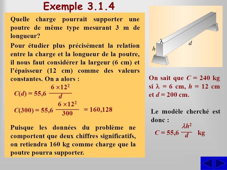 Exemple 3.1.4 Une poutre supportée aux extrémités peut porter en toute sécurité une charge qui varie comme le produit de sa largeur par le carré de so