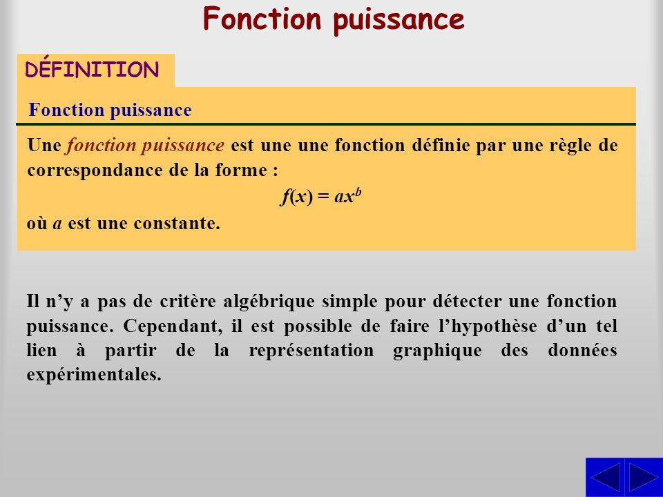 Fonction puissance DÉFINITION Fonction puissance Une fonction puissance est une une fonction définie par une règle de correspondance de la forme : f(x