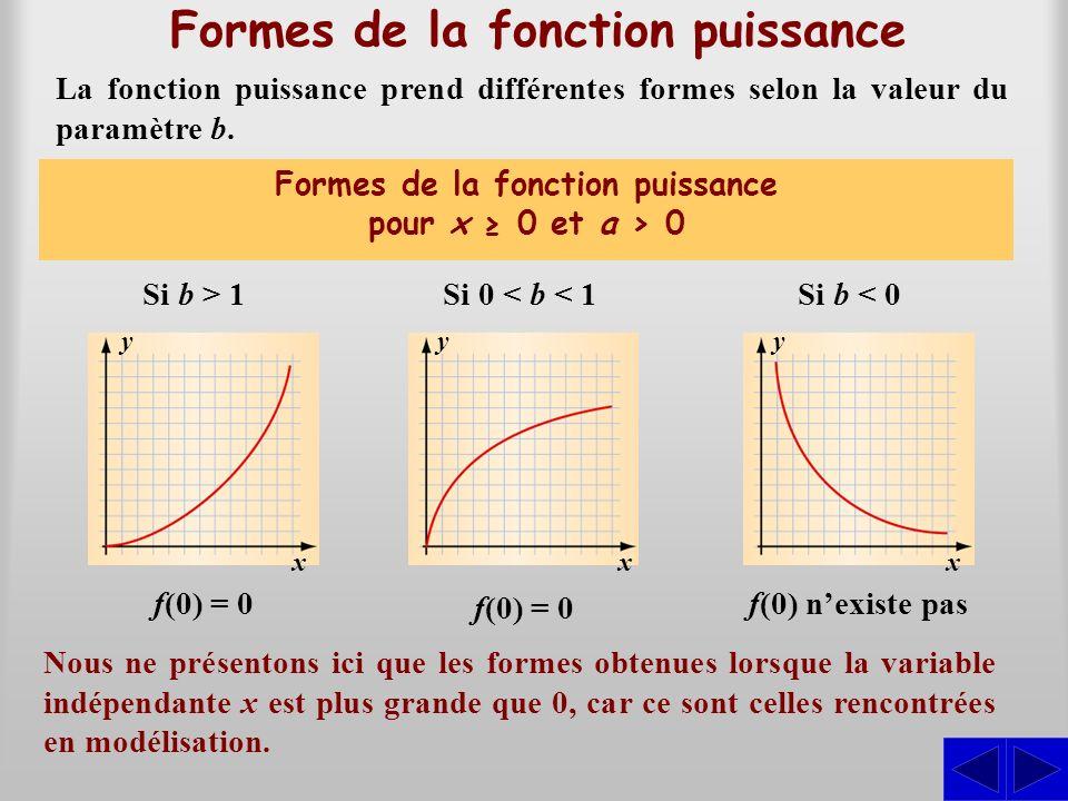 Formes de la fonction puissance La fonction puissance prend différentes formes selon la valeur du paramètre b. Nous ne présentons ici que les formes o