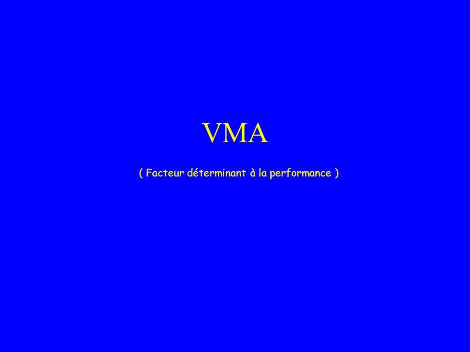 VMA ( Facteur déterminant à la performance )