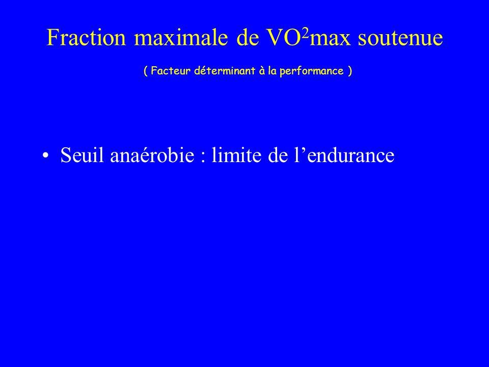 Fraction maximale de VO 2 max soutenue ( Facteur déterminant à la performance ) Seuil anaérobie : limite de lendurance