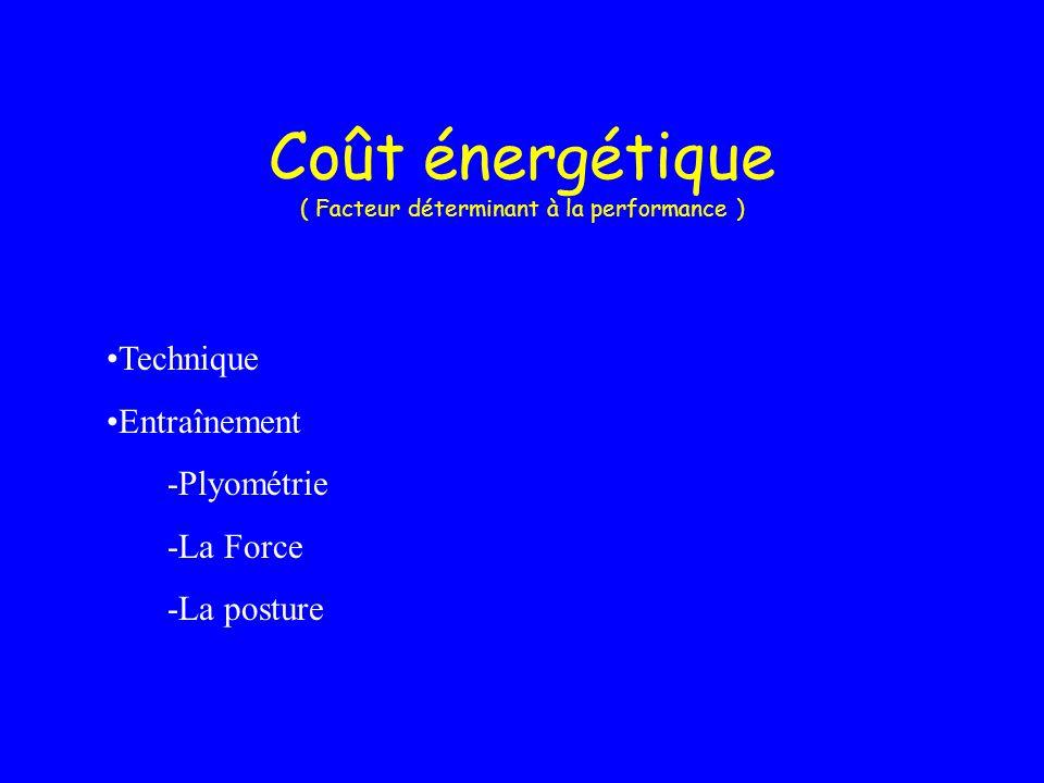 Coût énergétique ( Facteur déterminant à la performance ) Technique Entraînement -Plyométrie -La Force -La posture