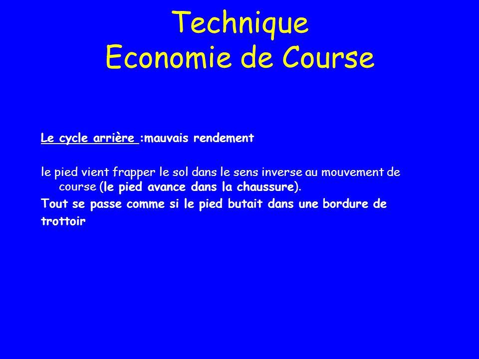 Technique Economie de Course Le cycle arrière :mauvais rendement le pied vient frapper le sol dans le sens inverse au mouvement de course (le pied ava