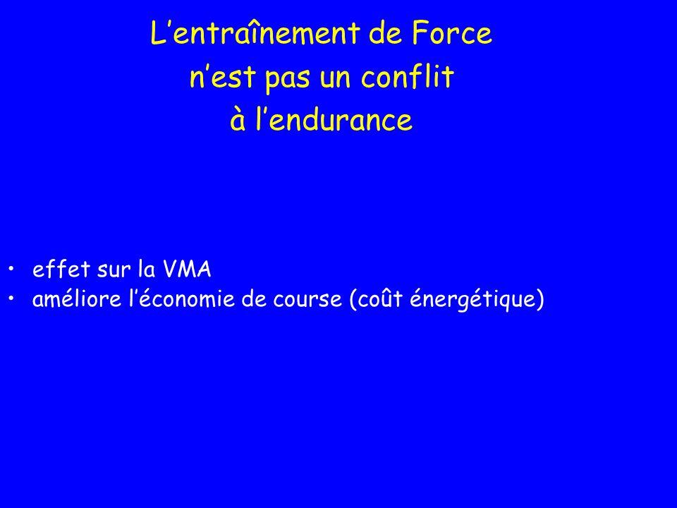 effet sur la VMA améliore léconomie de course (coût énergétique) Lentraînement de Force nest pas un conflit à lendurance