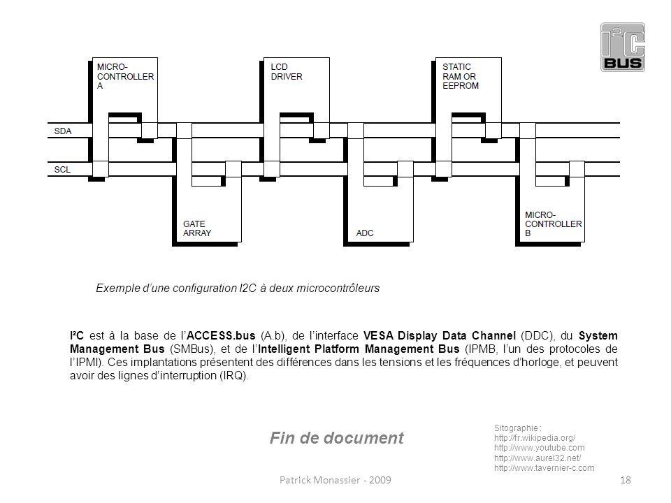 Exemple dune configuration I2C à deux microcontrôleurs I²C est à la base de lACCESS.bus (A.b), de linterface VESA Display Data Channel (DDC), du Syste