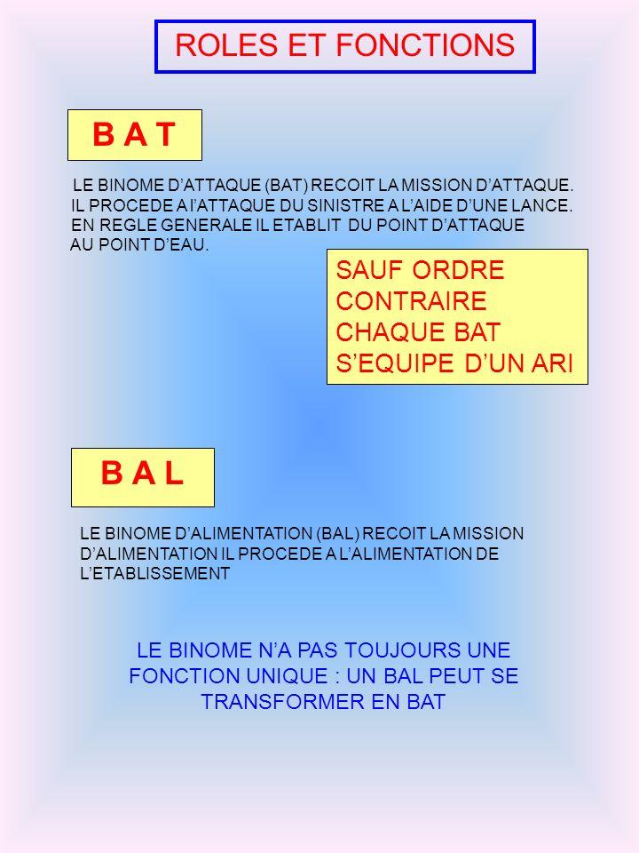 PRISE DU MATERIEL DE BASE B A T « EN RECONNAISSANCE » 11 11 CHEF EQUIPIER MATERIEL SUR ORDRE + MATERIEL SUR ORDRE
