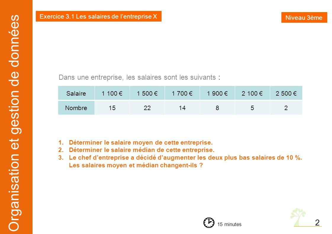 Organisation et gestion de données 2 15 minutes Exercice 3.1 Les salaires de lentreprise X Niveau 3ème Dans une entreprise, les salaires sont les suiv