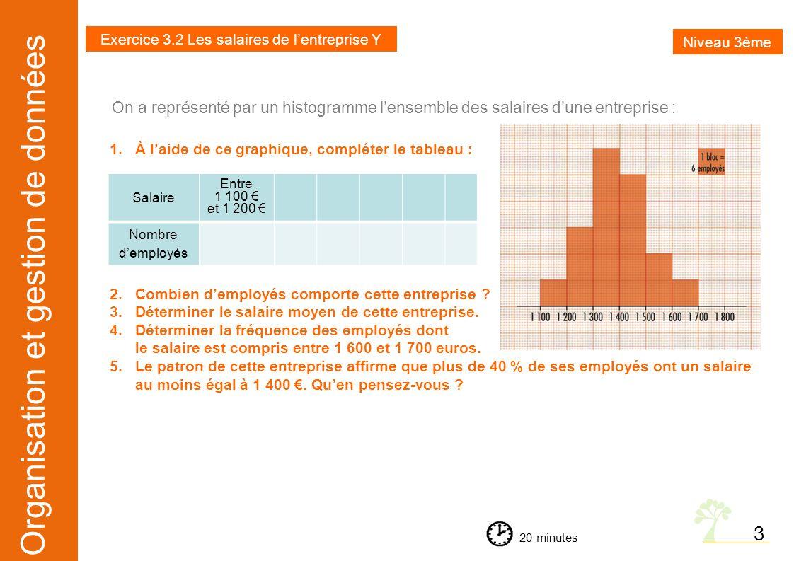 Organisation et gestion de données 1.À laide de ce graphique, compléter le tableau : 2.Combien demployés comporte cette entreprise ? 3.Déterminer le s