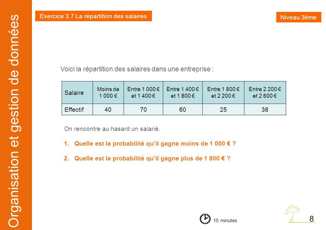 Organisation et gestion de données Exercice 3.7 La répartition des salaires Niveau 3ème 15 minutes 8 Voici la répartition des salaires dans une entrep