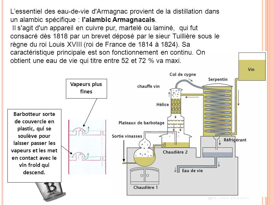 Lessentiel des eau-de-vie d'Armagnac provient de la distillation dans un alambic spécifique : l'alambic Armagnacais. Il s'agit d'un appareil en cuivre