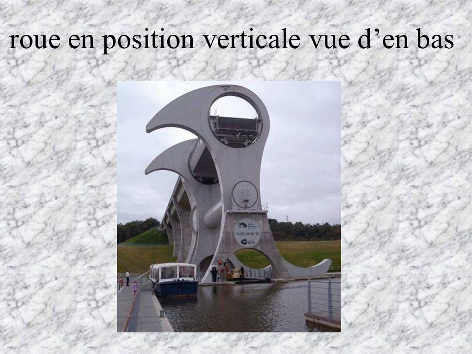 vue générale Vue générale de lécluse tournante