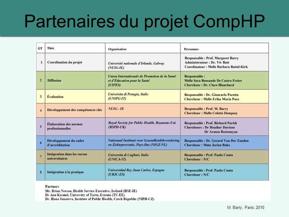 Partenaires du projet CompHP M. Barry, Paris, 2010