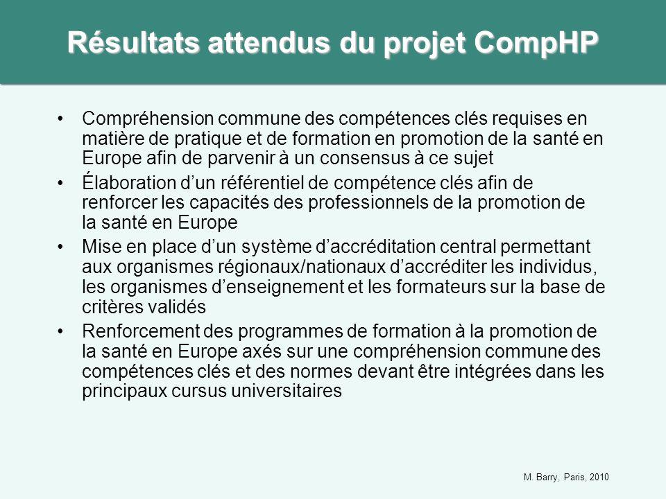 Compréhension commune des compétences clés requises en matière de pratique et de formation en promotion de la santé en Europe afin de parvenir à un co