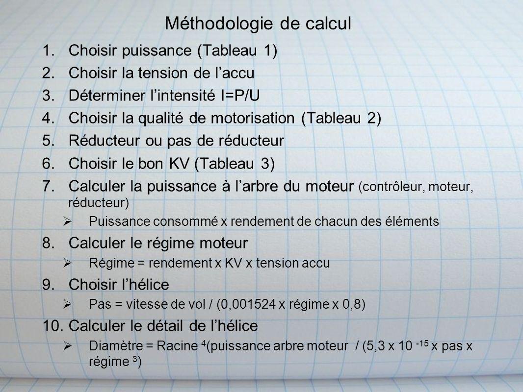 Méthodologie de calcul 1.Choisir puissance (Tableau 1) 2.Choisir la tension de laccu 3.Déterminer lintensité I=P/U 4.Choisir la qualité de motorisation (Tableau 2) 5.Réducteur ou pas de réducteur 6.Choisir le bon KV (Tableau 3) 7.Calculer la puissance à larbre du moteur (contrôleur, moteur, réducteur) Puissance consommé x rendement de chacun des éléments 8.Calculer le régime moteur Régime = rendement x KV x tension accu 9.Choisir lhélice Pas = vitesse de vol / (0,001524 x régime x 0,8) 10.Calculer le détail de lhélice Diamètre = Racine 4 (puissance arbre moteur / (5,3 x 10 -15 x pas x régime 3 )