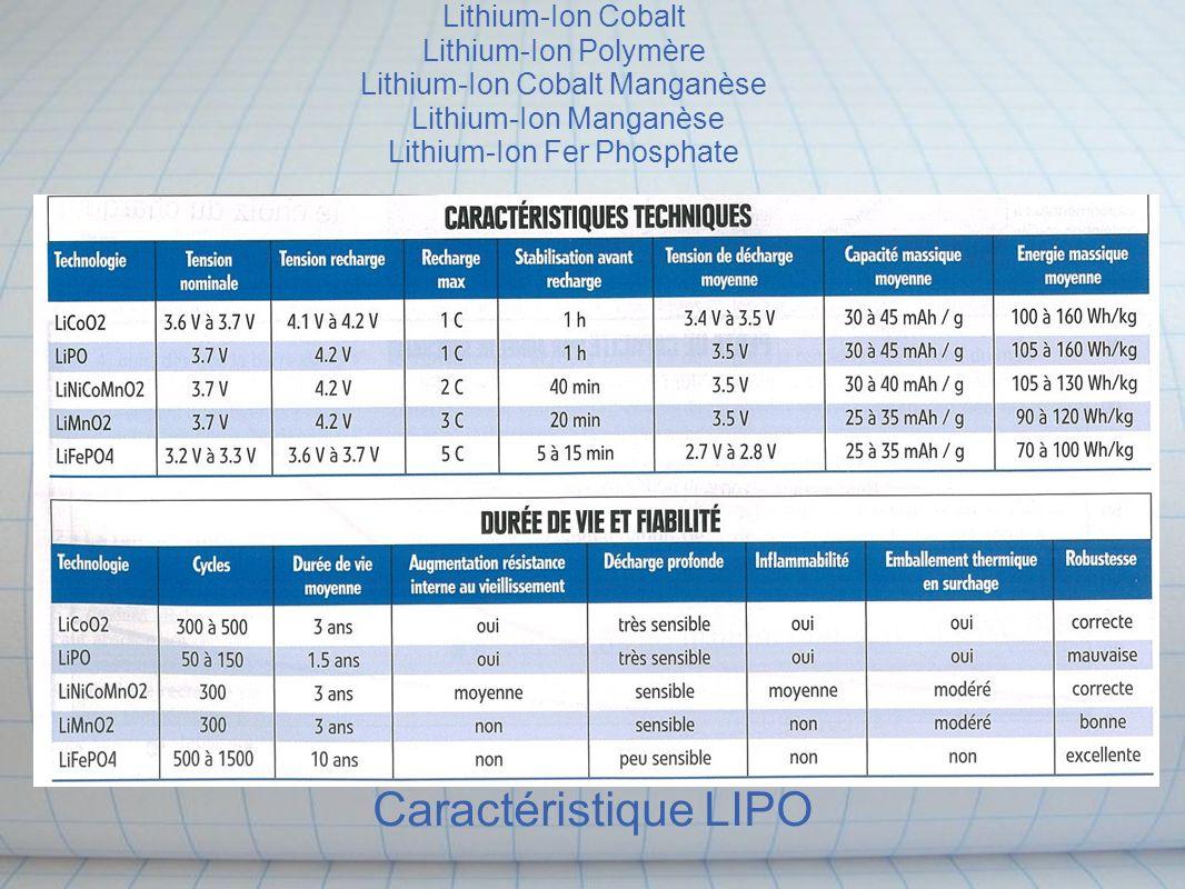 Caractéristique LIPO Lithium-Ion Cobalt Lithium-Ion Polymère Lithium-Ion Cobalt Manganèse Lithium-Ion Manganèse Lithium-Ion Fer Phosphate