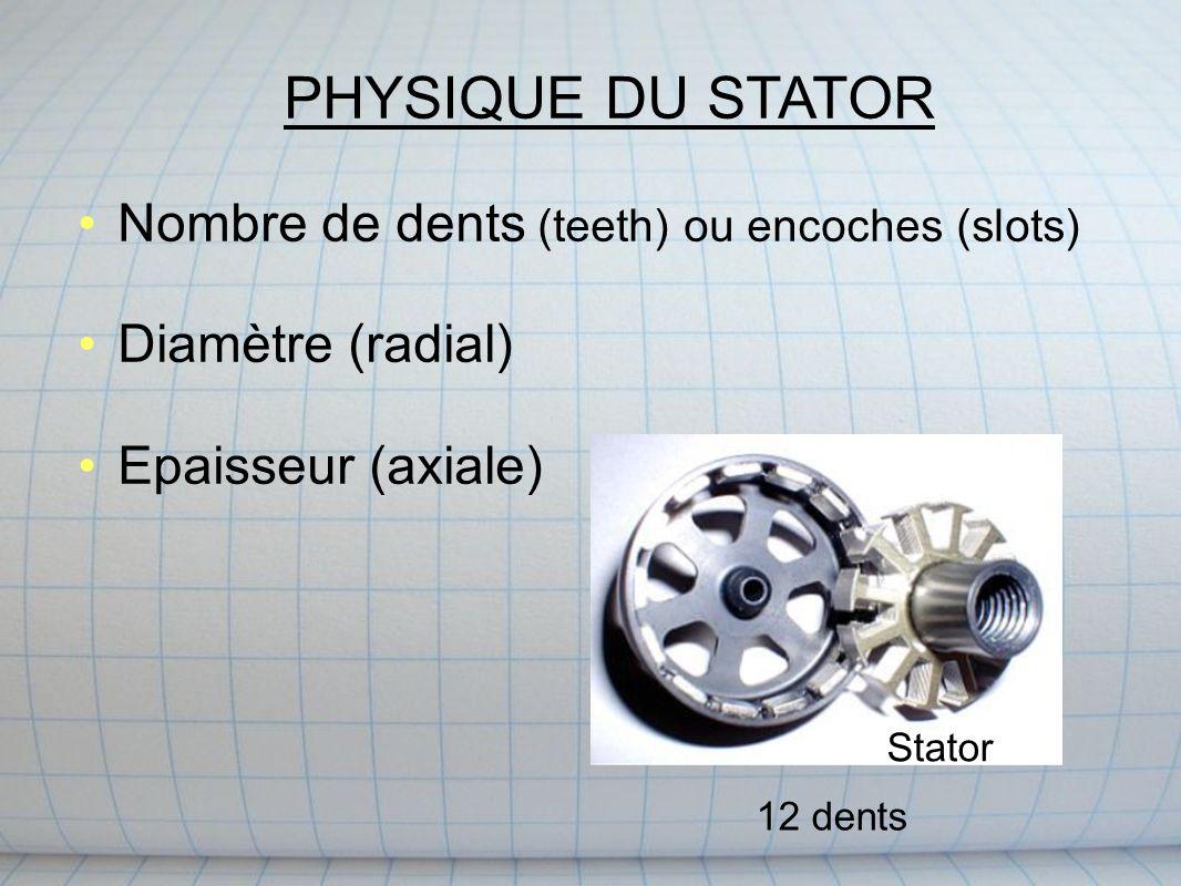 PHYSIQUE DU STATOR Nombre de dents (teeth) ou encoches (slots) Diamètre (radial) Epaisseur (axiale) 12 dents Stator
