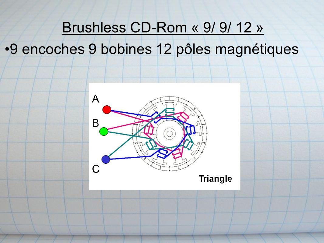 PHYSIQUE ROTOR Nombre de pôles magnétiques (pair) Groupes daimants / pôle (1 ou +) N.S.N.S ou NN.SS.NN.SS etc..