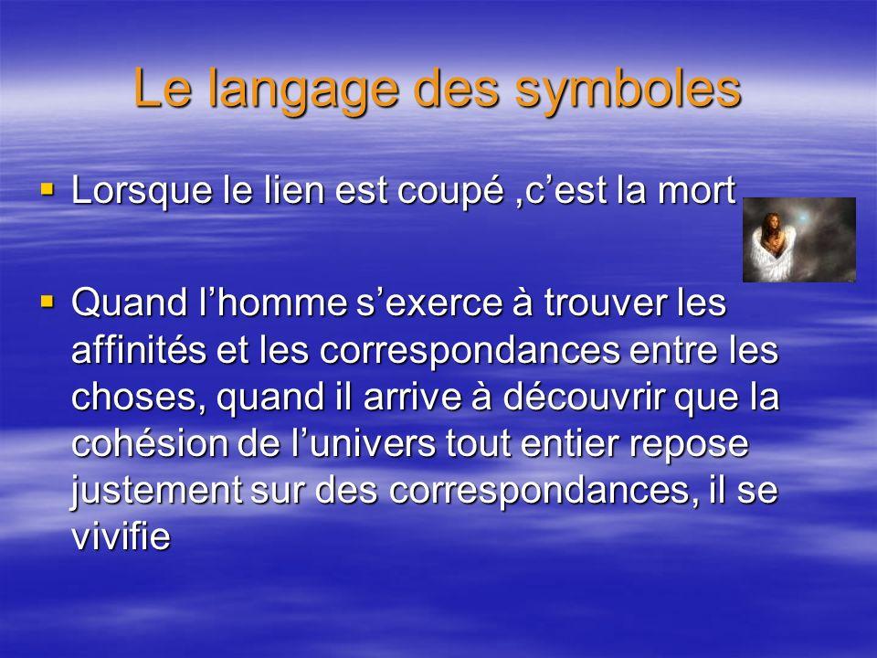 Le langage des symboles Lorsque le lien est coupé,cest la mort Lorsque le lien est coupé,cest la mort Quand lhomme sexerce à trouver les affinités et