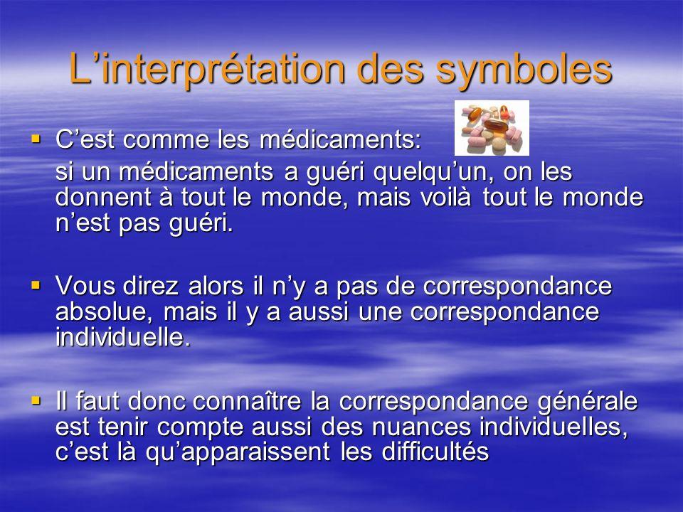 Linterprétation des symboles Cest comme les médicaments: Cest comme les médicaments: si un médicaments a guéri quelquun, on les donnent à tout le mond