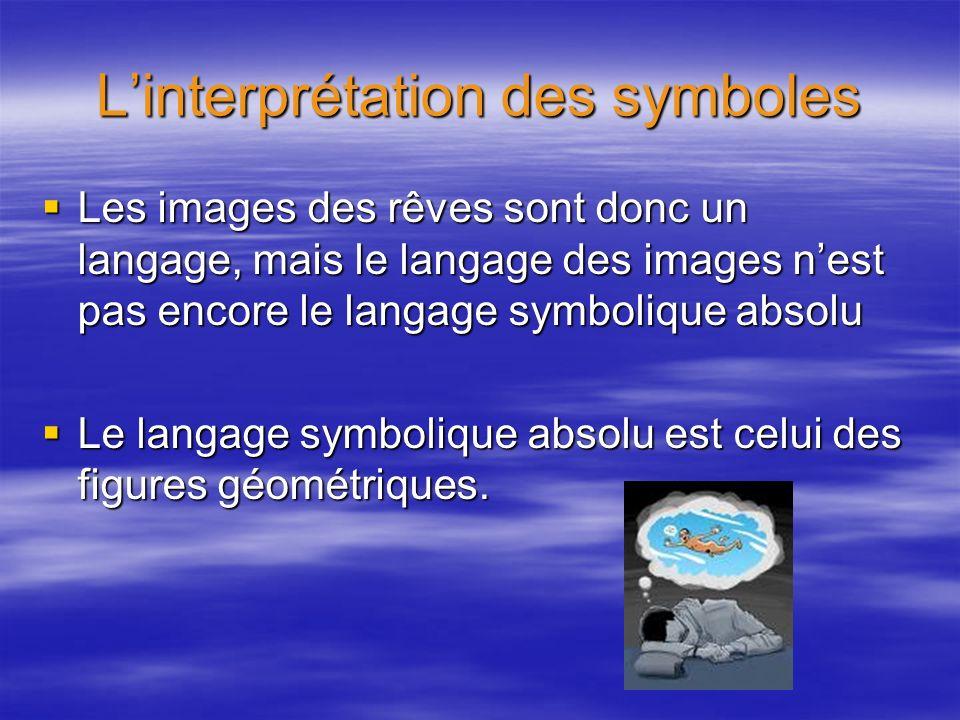 Linterprétation des symboles Les images des rêves sont donc un langage, mais le langage des images nest pas encore le langage symbolique absolu Les im