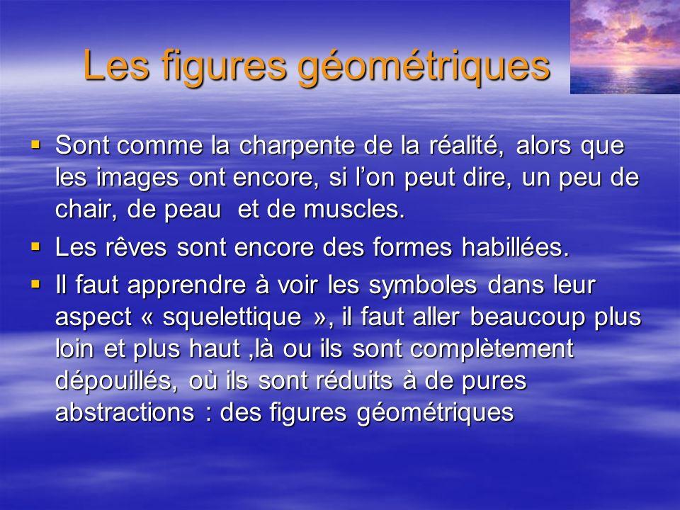 Les figures géométriques Sont comme la charpente de la réalité, alors que les images ont encore, si lon peut dire, un peu de chair, de peau et de musc