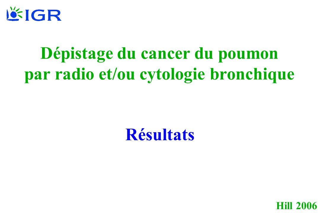 Hill 2006 Dépistage du cancer du poumon par radio et/ou cytologie bronchique Résultats