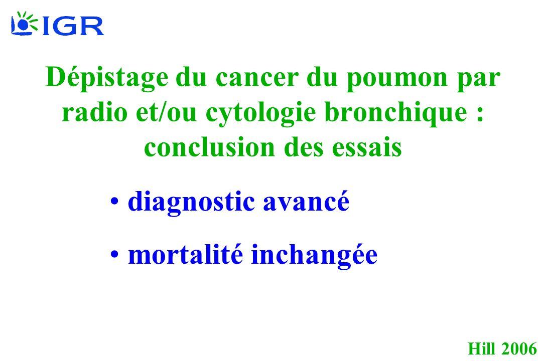 Hill 2006 Dépistage du cancer du poumon par radio et/ou cytologie bronchique : conclusion des essais diagnostic avancé mortalité inchangée