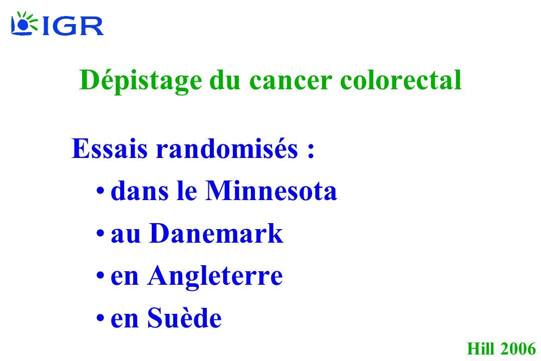 Hill 2006 Dépistage du cancer colorectal Essais randomisés : dans le Minnesota au Danemark en Angleterre en Suède