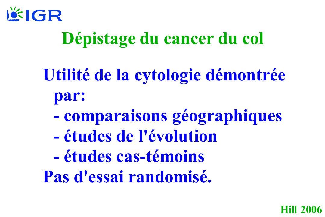 Hill 2006 Dépistage du cancer du col Utilité de la cytologie démontrée par: - comparaisons géographiques - études de l évolution - études cas-témoins Pas d essai randomisé.