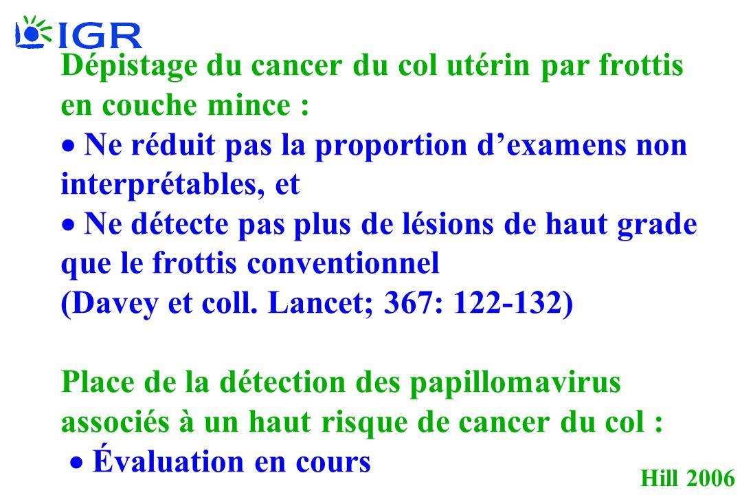 Hill 2006 Dépistage du cancer du col utérin par frottis en couche mince : Ne réduit pas la proportion dexamens non interprétables, et Ne détecte pas plus de lésions de haut grade que le frottis conventionnel (Davey et coll.