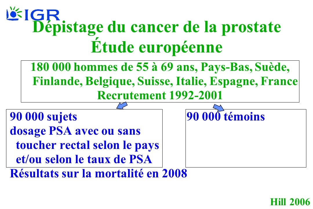 Hill 2006 Dépistage du cancer de la prostate Étude européenne 180 000 hommes de 55 à 69 ans, Pays-Bas, Suède, Finlande, Belgique, Suisse, Italie, Espa