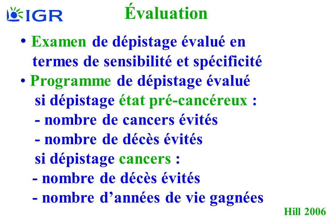 Hill 2006 Évaluation Examen de dépistage évalué en termes de sensibilité et spécificité Programme de dépistage évalué si dépistage état pré-cancéreux