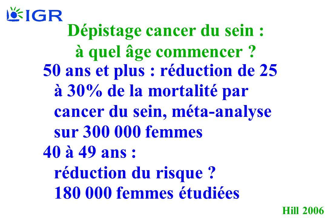 Hill 2006 Dépistage cancer du sein : à quel âge commencer ? 50 ans et plus : réduction de 25 à 30% de la mortalité par cancer du sein, méta-analyse su