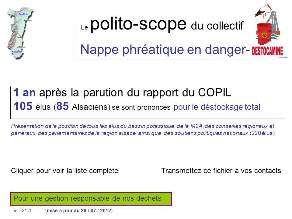 1 an après la parution du rapport du COPIL 105 élus ( 85 Alsaciens) se sont prononcés pour le déstockage total.