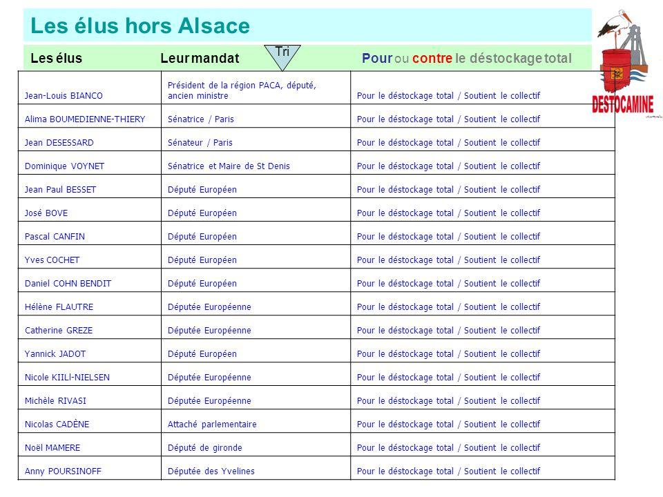 Les élus hors Alsace Les élus Leur mandat Pour ou contre le déstockage total Jean-Louis BIANCO Président de la région PACA, député, ancien ministrePour le déstockage total / Soutient le collectif Alima BOUMEDIENNE-THIERYSénatrice / ParisPour le déstockage total / Soutient le collectif Jean DESESSARDSénateur / ParisPour le déstockage total / Soutient le collectif Dominique VOYNETSénatrice et Maire de St DenisPour le déstockage total / Soutient le collectif Jean Paul BESSETDéputé EuropéenPour le déstockage total / Soutient le collectif José BOVEDéputé EuropéenPour le déstockage total / Soutient le collectif Pascal CANFINDéputé EuropéenPour le déstockage total / Soutient le collectif Yves COCHETDéputé EuropéenPour le déstockage total / Soutient le collectif Daniel COHN BENDITDéputé EuropéenPour le déstockage total / Soutient le collectif Hélène FLAUTREDéputée EuropéennePour le déstockage total / Soutient le collectif Catherine GREZEDéputée EuropéennePour le déstockage total / Soutient le collectif Yannick JADOTDéputé EuropéenPour le déstockage total / Soutient le collectif Nicole KIILl-NIELSENDéputée EuropéennePour le déstockage total / Soutient le collectif Michèle RIVASIDéputée EuropéennePour le déstockage total / Soutient le collectif Nicolas CADÈNEAttaché parlementairePour le déstockage total / Soutient le collectif Noël MAMEREDéputé de girondePour le déstockage total / Soutient le collectif Anny POURSINOFFDéputée des YvelinesPour le déstockage total / Soutient le collectif Tri