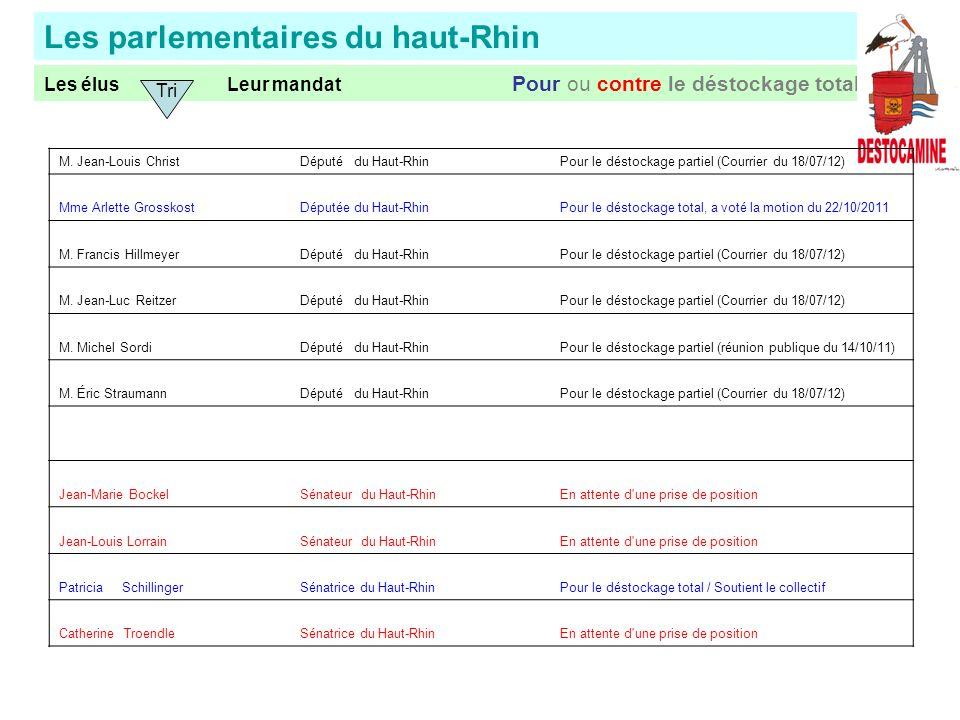Les parlementaires du haut-Rhin Les élus Leur mandat Pour ou contre le déstockage total Tri M.