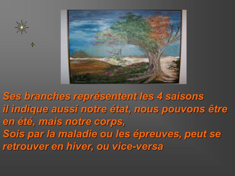 Mis en image par Jacotte http://perso.orange.fr/jacotte24/
