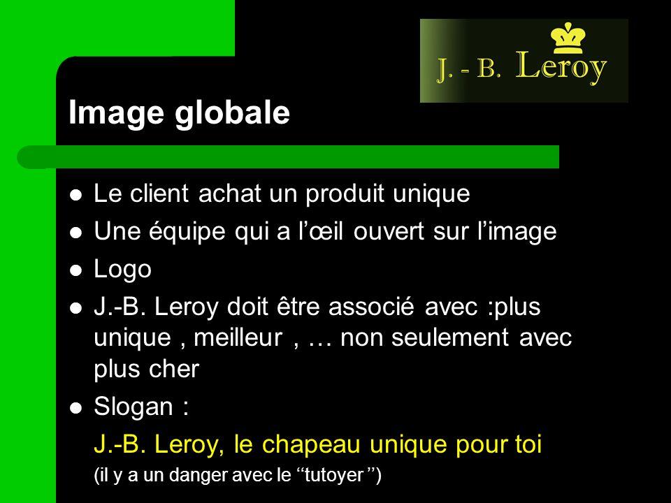 Image globale Le client achat un produit unique Une équipe qui a lœil ouvert sur limage Logo J.-B. Leroy doit être associé avec :plus unique, meilleur