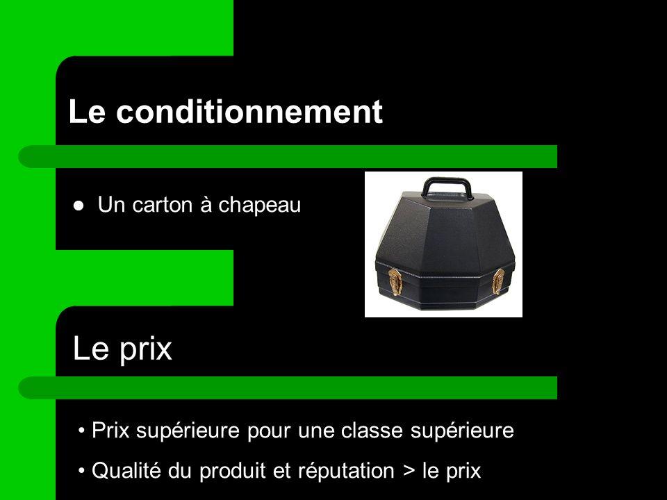 Le conditionnement Un carton à chapeau Le prix Prix supérieure pour une classe supérieure Qualité du produit et réputation > le prix
