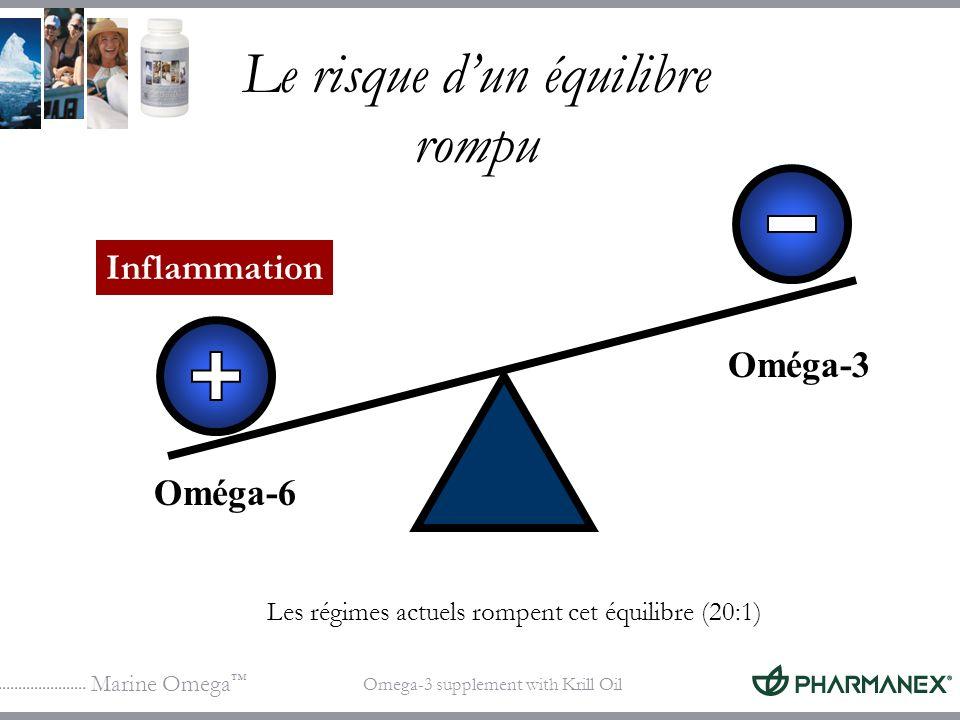 Marine Omega Omega-3 supplement with Krill Oil Le risque dun équilibre rompu Oméga-6 Oméga-3 Les régimes actuels rompent cet équilibre (20:1) Inflamma
