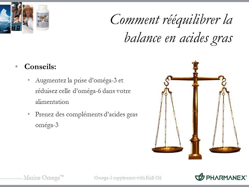 Marine Omega Omega-3 supplement with Krill Oil Comment rééquilibrer la balance en acides gras Conseils: Augmentez la prise doméga-3 et réduisez celle