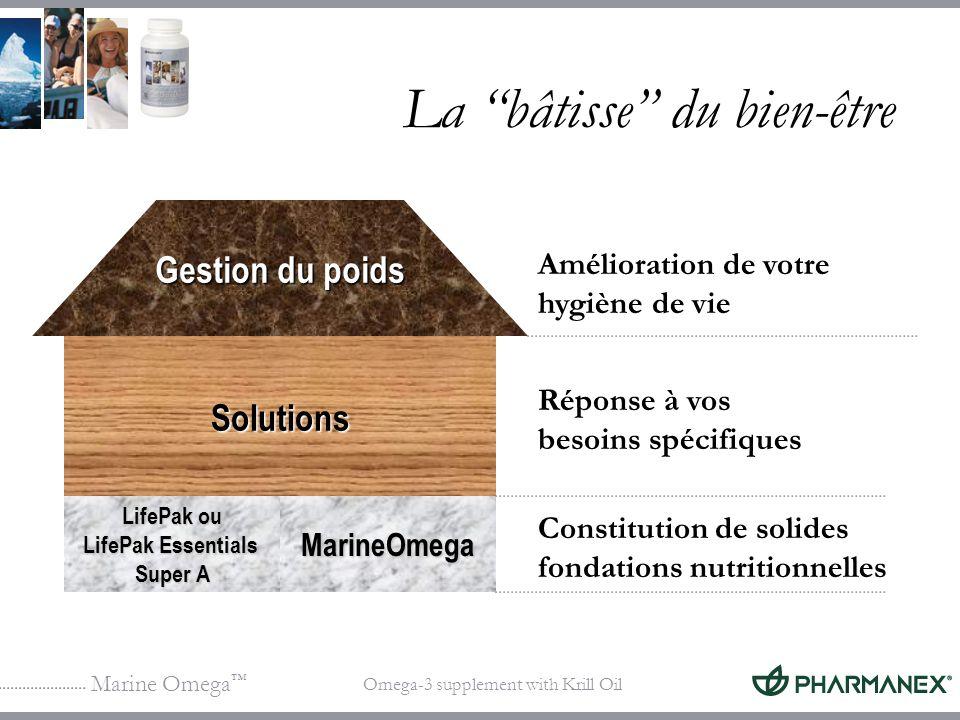 Marine Omega Omega-3 supplement with Krill Oil Le risque dun équilibre rompu Oméga-6 Oméga-3 Les régimes actuels rompent cet équilibre (20:1) Inflammation