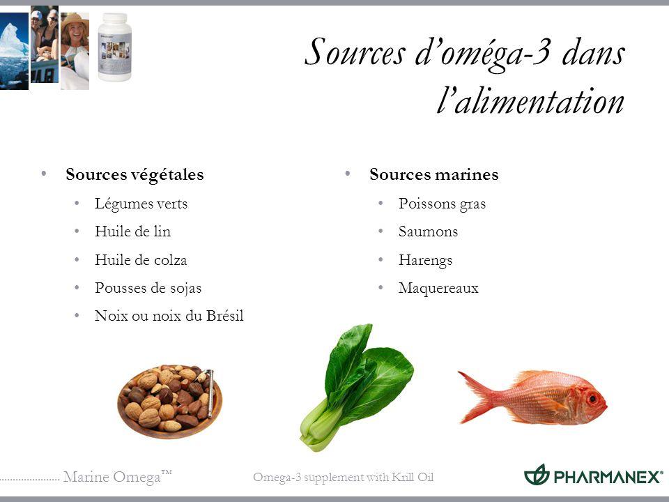 Marine Omega Omega-3 supplement with Krill Oil Sources doméga-3 dans lalimentation Sources végétales Légumes verts Huile de lin Huile de colza Pousses