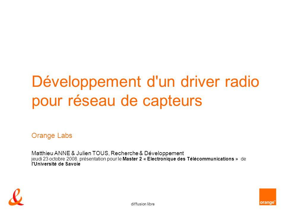2 diffusion libre Orange Labs - Recherche & Développement – Driver radio EM2420 – 23/10/2008 sommaire partie 1Présentation générale du projet partie 2Think : Infrastructure de développement de logiciels à base de composants partie 3Exemple : eNose partie 4Objectifs du projet