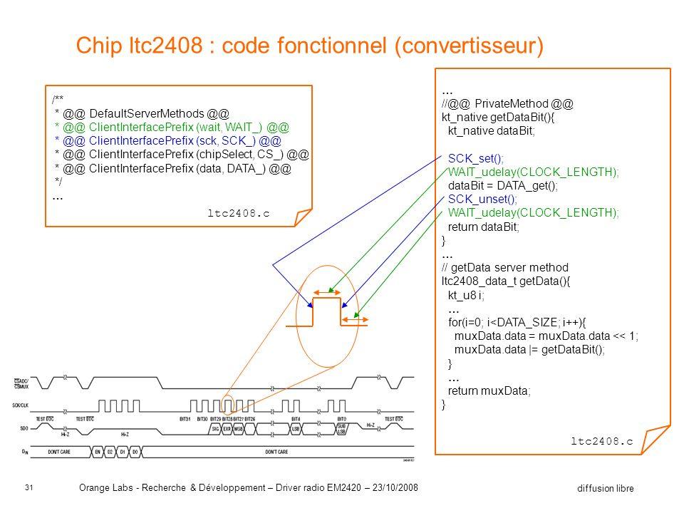 31 diffusion libre Orange Labs - Recherche & Développement – Driver radio EM2420 – 23/10/2008 Chip ltc2408 : code fonctionnel (convertisseur) … //@@ PrivateMethod @@ kt_native getDataBit(){ kt_native dataBit; SCK_set(); WAIT_udelay(CLOCK_LENGTH); dataBit = DATA_get(); SCK_unset(); WAIT_udelay(CLOCK_LENGTH); return dataBit; } … // getData server method ltc2408_data_t getData(){ kt_u8 i; … for(i=0; i<DATA_SIZE; i++){ muxData.data = muxData.data << 1; muxData.data |= getDataBit(); } … return muxData; } /** * @@ DefaultServerMethods @@ * @@ ClientInterfacePrefix (wait, WAIT_) @@ * @@ ClientInterfacePrefix (sck, SCK_) @@ * @@ ClientInterfacePrefix (chipSelect, CS_) @@ * @@ ClientInterfacePrefix (data, DATA_) @@ */ … ltc2408.c