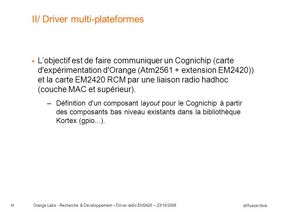 36 diffusion libre Orange Labs - Recherche & Développement – Driver radio EM2420 – 23/10/2008 II/ Driver multi-plateformes Lobjectif est de faire communiquer un Cognichip (carte d expérimentation d Orange (Atm2561 + extension EM2420)) et la carte EM2420 RCM par une liaison radio hadhoc (couche MAC et supérieur).