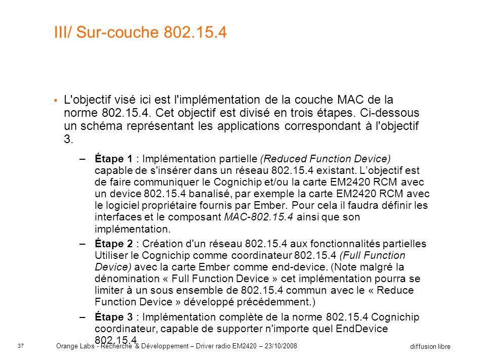37 diffusion libre Orange Labs - Recherche & Développement – Driver radio EM2420 – 23/10/2008 III/ Sur-couche 802.15.4 L objectif visé ici est l implémentation de la couche MAC de la norme 802.15.4.